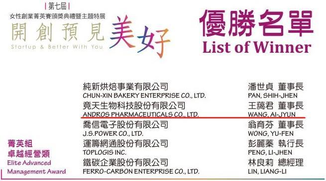 image regarding Printable Cialis Coupon named 竟天生技科技股份有限公司、竟天、竟天生技、藥物、藥物傳輸、微
